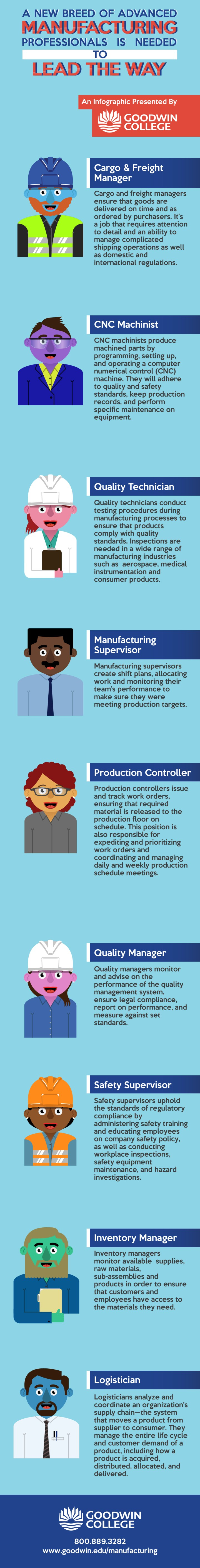 Careers in the Manufacturing Industry