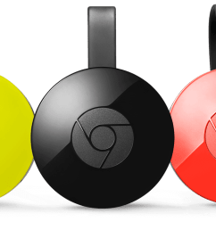 i want chromecast [ 1405 x 757 Pixel ]