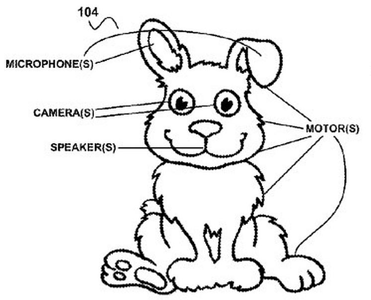 Auf dem Weg in das Kinderzimmer: Google hat Patent für