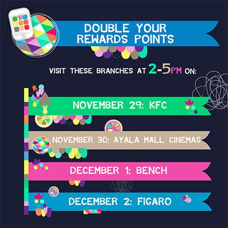 Double Your Globe Rewards Points