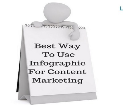 Best Way To Use Infographic For Content Marketing