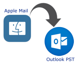 MBOX to PST migration