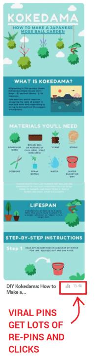 Create Viral Pins on Pinterest