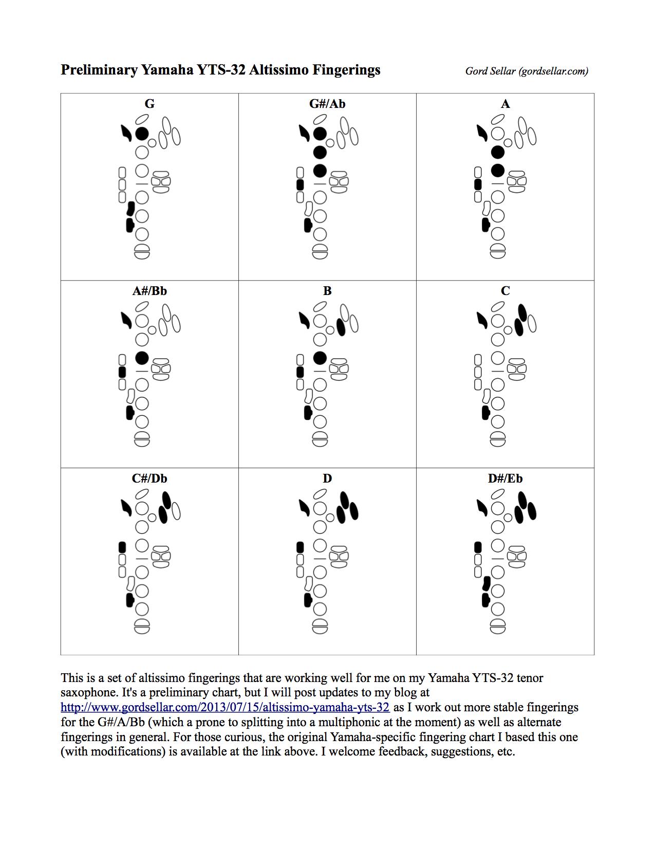 Seven of nine hentai