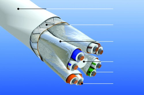 small resolution of high density construction of gore aerospace ethernet cables
