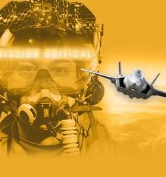 mission critical pilot in the cockpit [ 1200 x 1000 Pixel ]