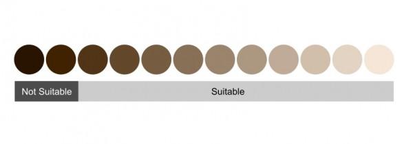 Smoothskin-Gold-skintone-chart