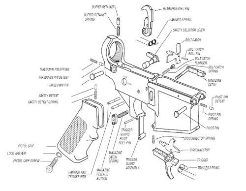 m16 upper receiver assembly diagram shunt trip wiring square d ar15 lower kit