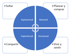 Imagen de la estrategia de contenidos social media Alavés Baskonia - Maitane López de Foronda