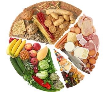 Dieta-per-vitiligine
