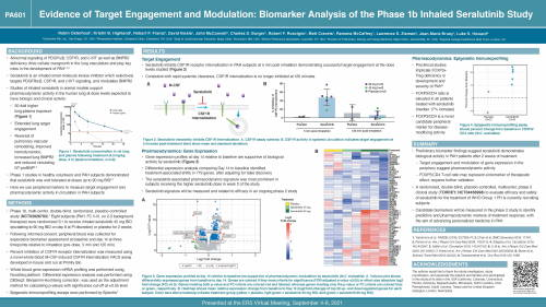 title-Evidence of target engagement and pathway modulation: biomarker analysis of the phase 1b inhaled seralutinib study