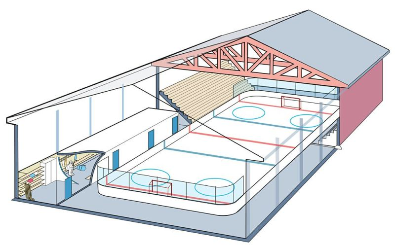 teknisk illustration ishockey rink