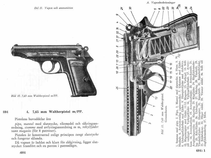 Hur man tar isär pistolen Walther PP och PPK