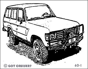 Toyota Land Cruiser Prado Coloring Page Free Printable