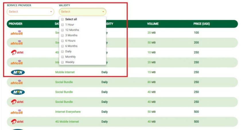 pricegator - mobile data fees