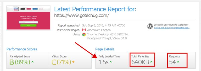 GoTechUG Optimize ver2