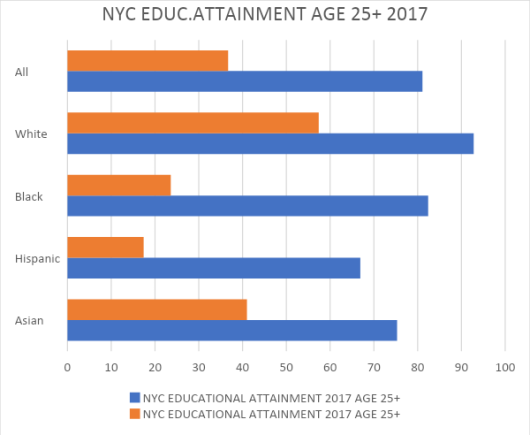 11 educattainment