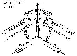 Solar Garden Ridge| Gothic Arch Greenhouses