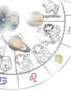 Natal chart also birth free calculator rh gotohoroscope