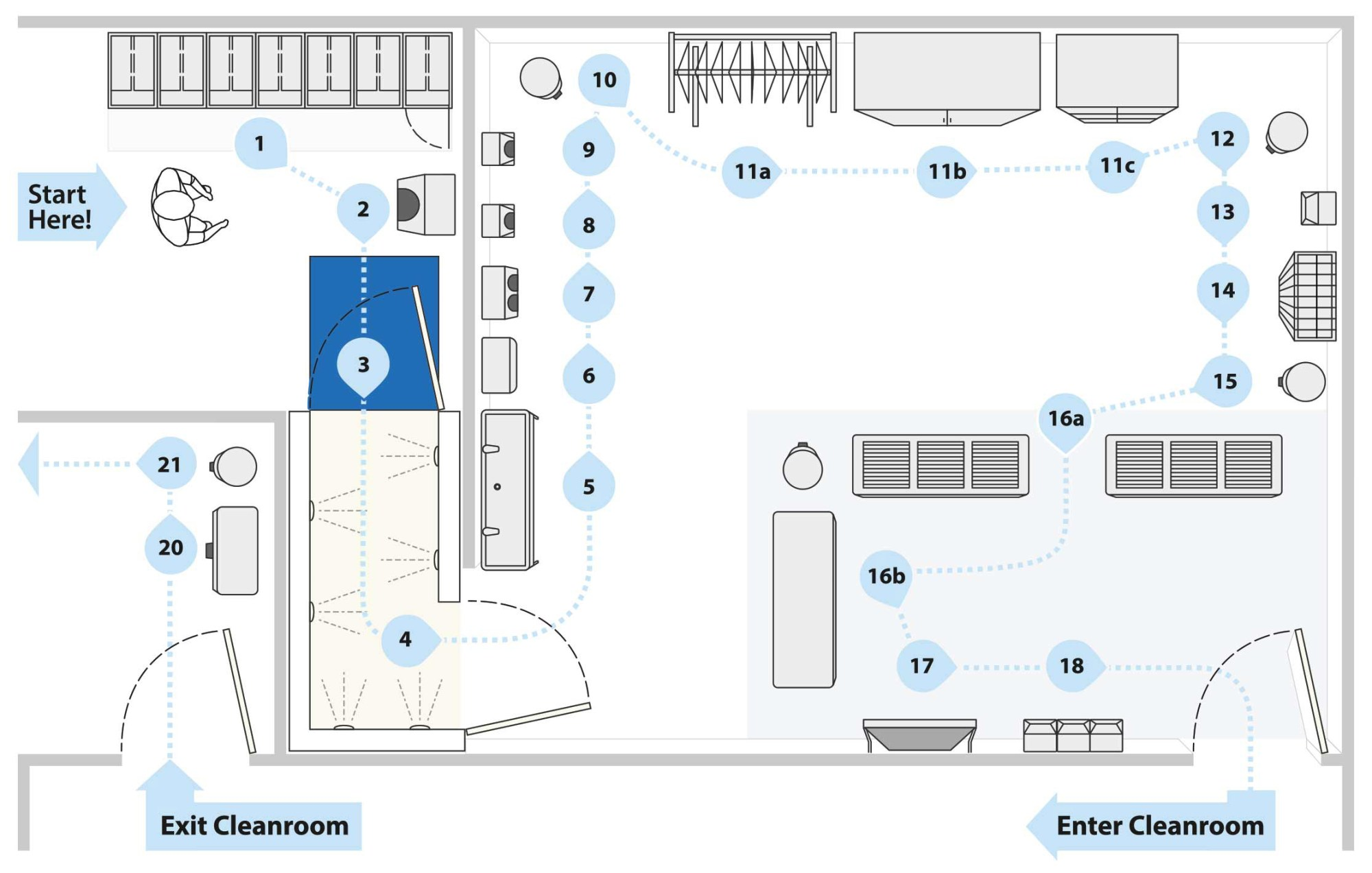 hight resolution of gowning room design diagram