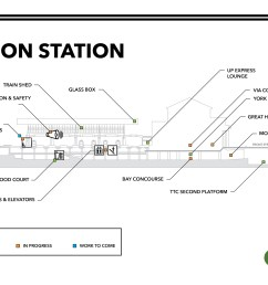 map showing completed and upcoming work at union station [ 2000 x 1592 Pixel ]
