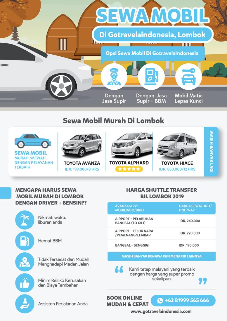 Infografik Rental Mobil Lombok