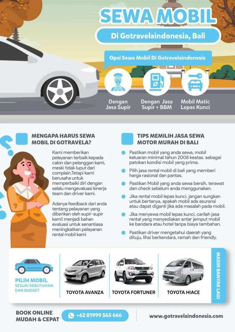 Infografik rental mobil