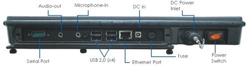 WebDT 520 Panel