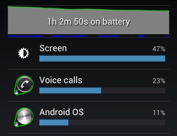 Galaxy Nexus Battery Life