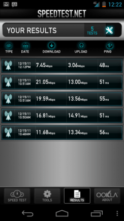 Galaxy Nexus Speed Test Verizon 4G LTE