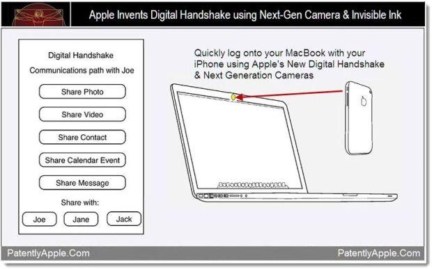 iPhone Digital Handshake Patent