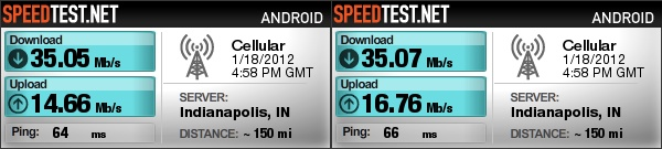 4G LTE Speed Test Super Fast Super Bowl