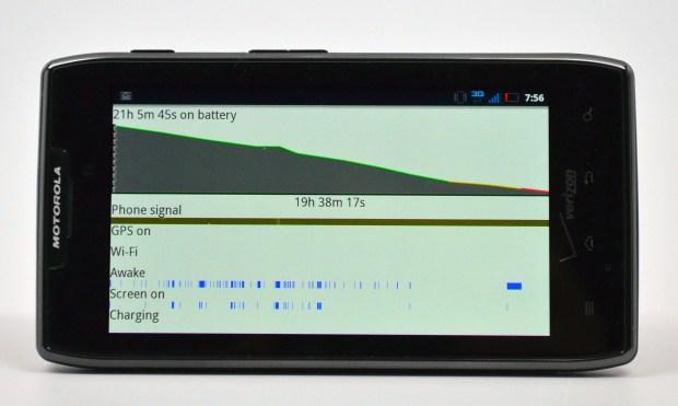 Droid RAZR MAXX Battery Life