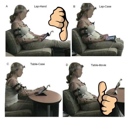 iPad Ergonomic