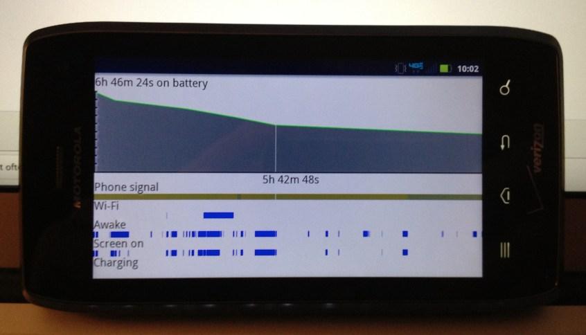 Droid 4 Battery Life at 50%.