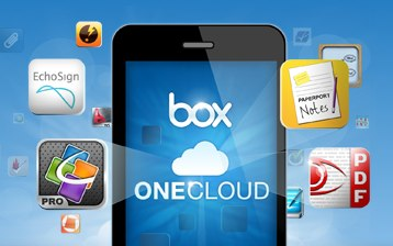 The Cloud Wars Heat Up with Box OneCloud