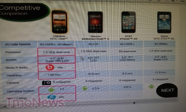 T-Mobile's HTC One S Launching April 25th?