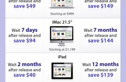 Best Time to Buy an iPhone, iPad iPod Touch