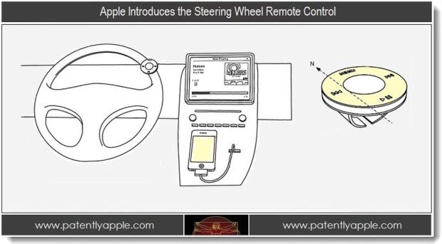 Bluetooth iPhone Steering Wheel Remote Control Patent.