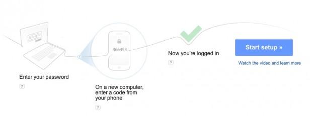 Google 2-step Authentification