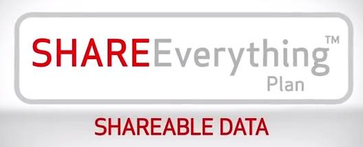 Verizon Share Everything Plans: Shared Data, Hotspots, 10
