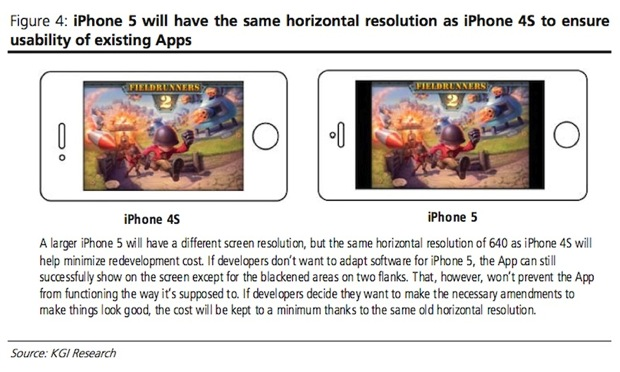 iPhone 5 Widescreen