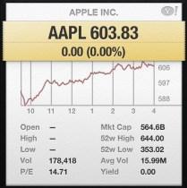 AAPL Stock iPhone 5 Q3