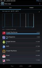 Nexus 7 data usage