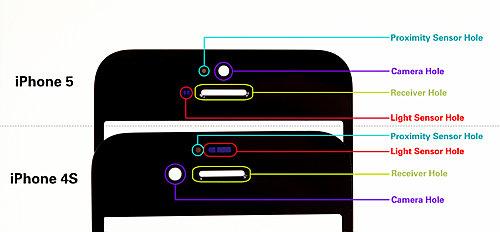 detailediphone