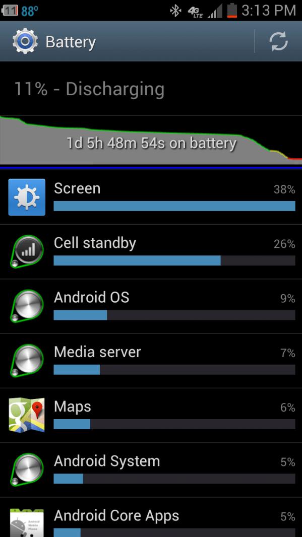 innocell battery life