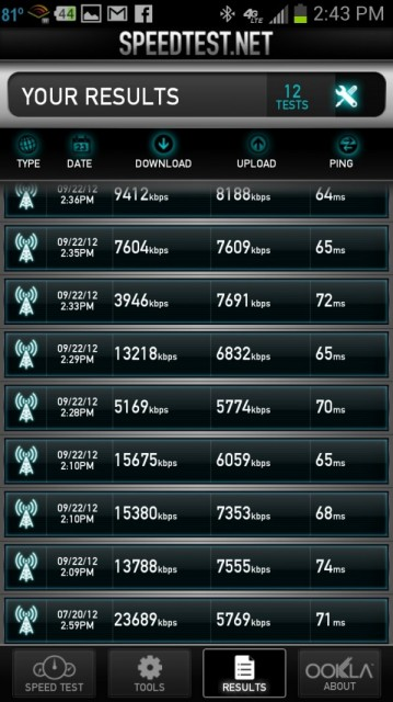gs3 speed test history