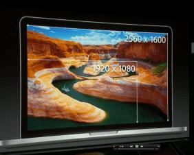 13-inch MacBook Pro with Retina Display - Screen