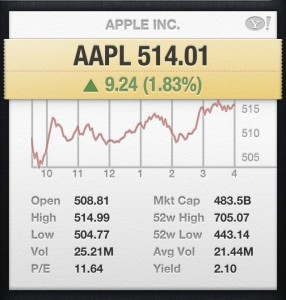 AAPL q1 2013 earnings