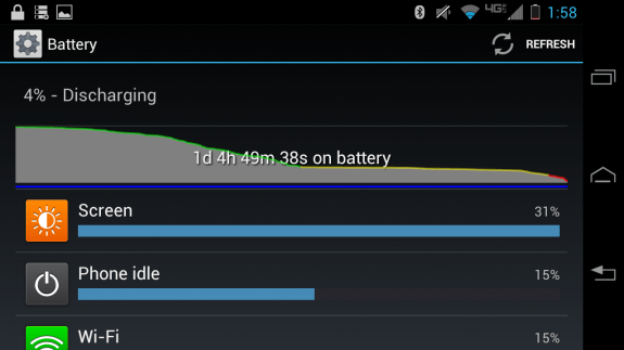 Droid RAZR MAXX HD battery life.